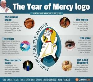 Year of Mercy Logo Description
