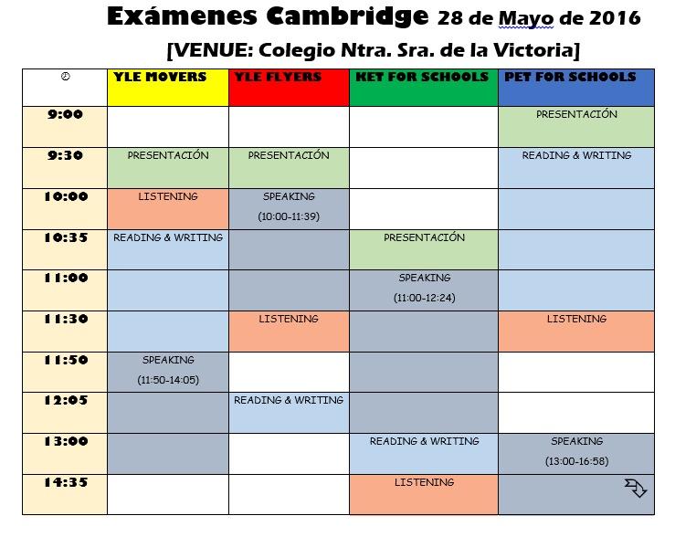 HORARIOS CAMBRIDGE EXAMS (28 DE MAYO)